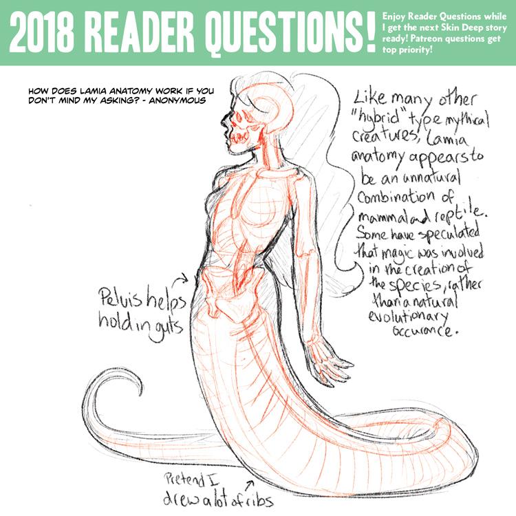 2018 Reader Question 96 Skin Deep